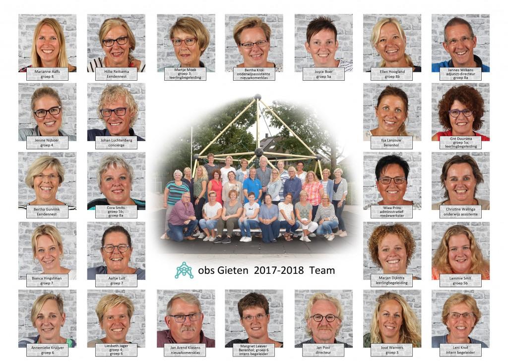 foto-koppenkaart-team-gieten